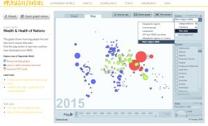 Religioni e Gapminder, due mondi che non si sono mai incontrati